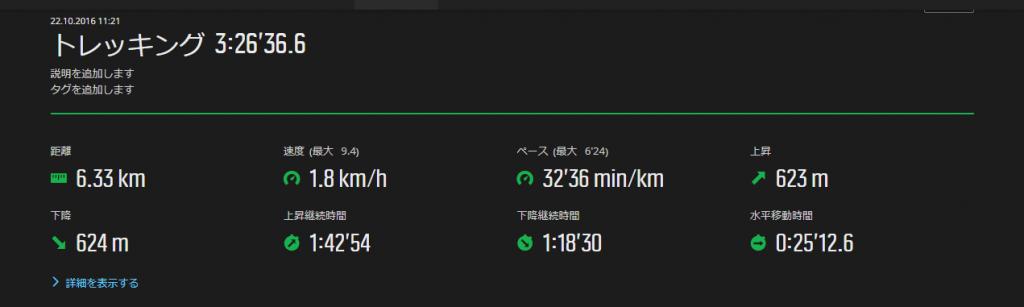八海山コースタイム&距離
