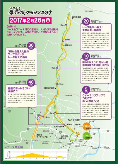 姫路マラソンコース図