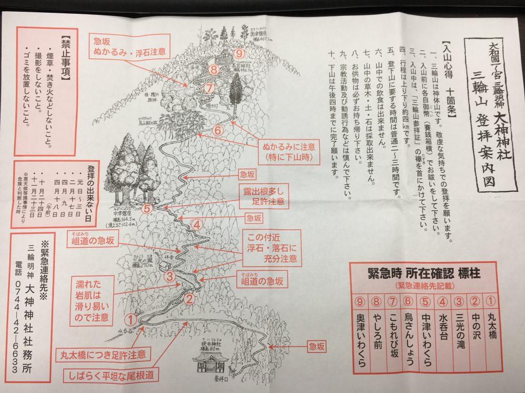 大神神社三輪山登拝案内図