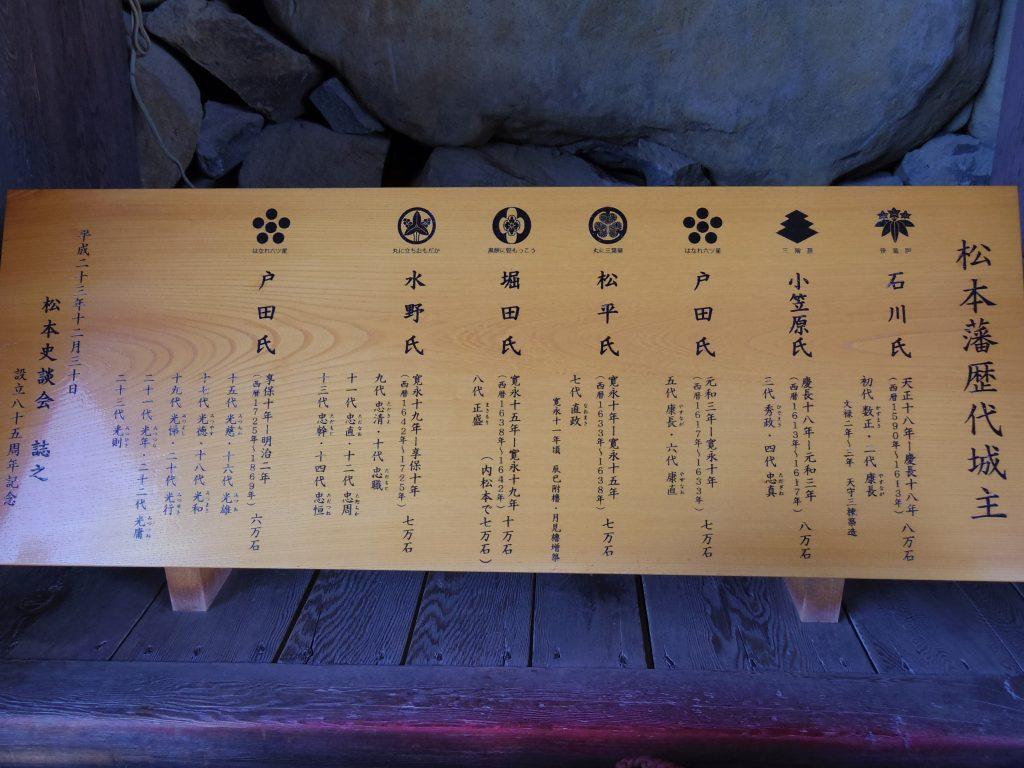 松本藩歴代城主