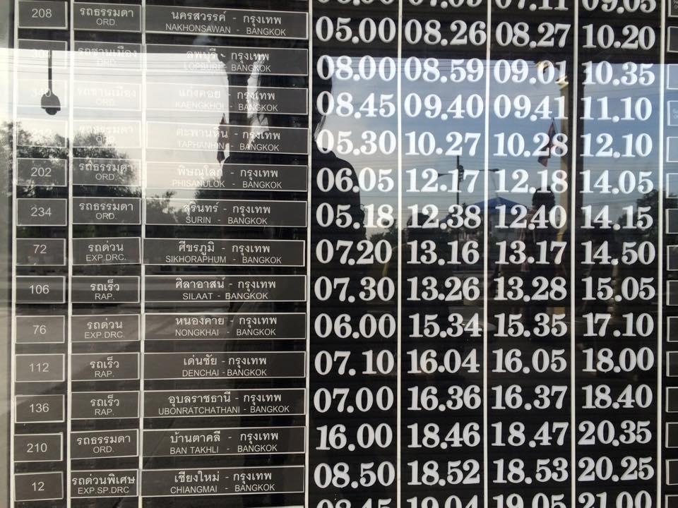 国鉄の時刻表