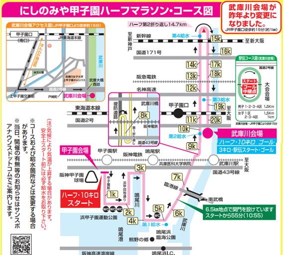 にしのみや甲子園ハーフマラソンコース図