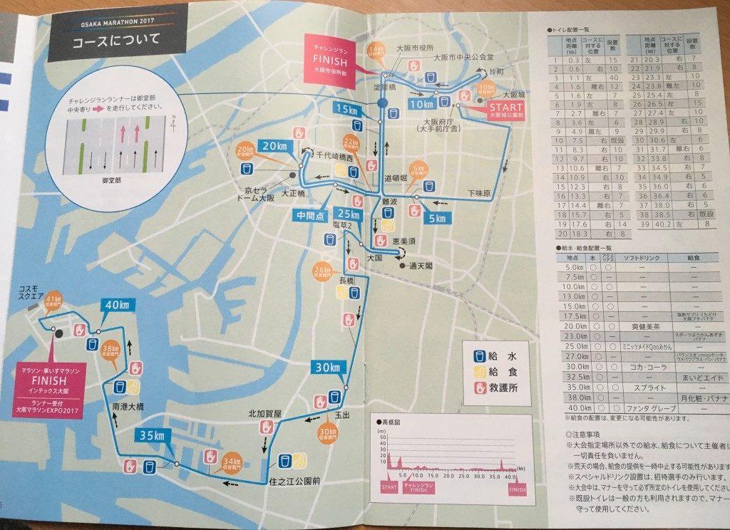 大阪マラソンコースマップ