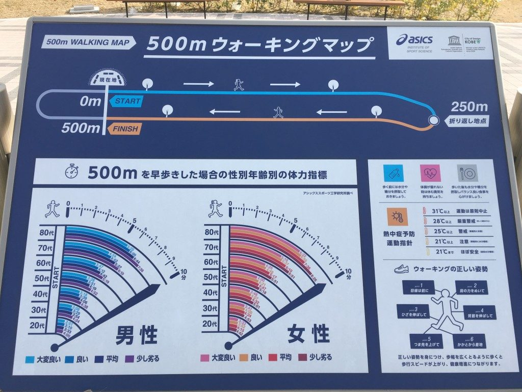 500mウォーキングマップ