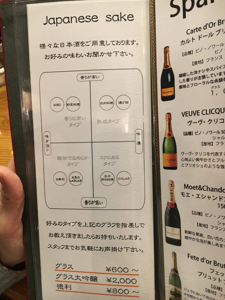 日本酒グラフ