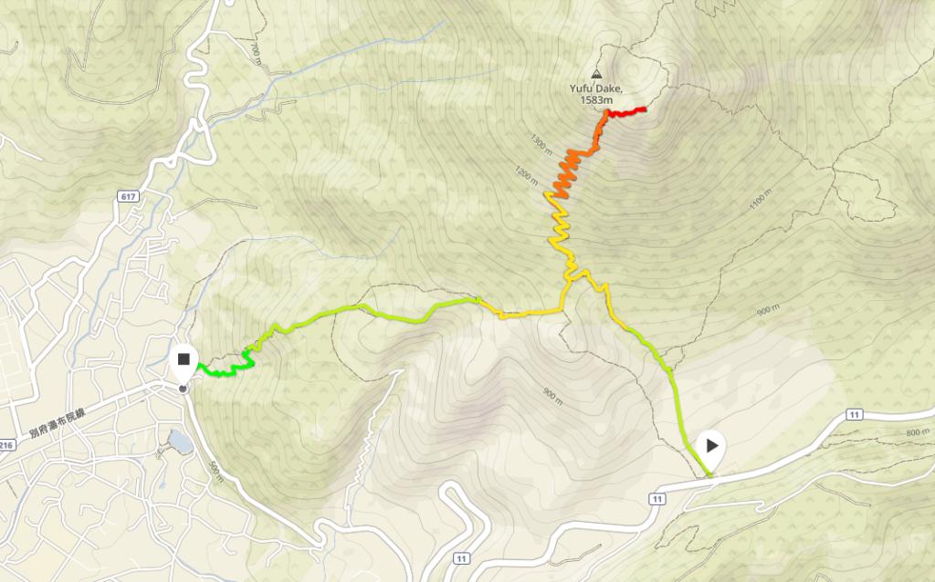 GPSコース図