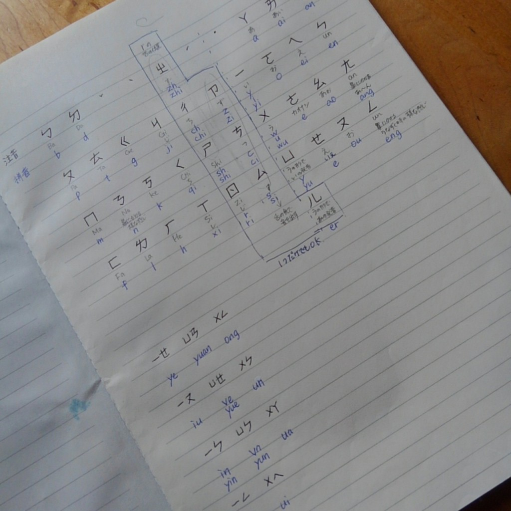 中国語の勉強ノート