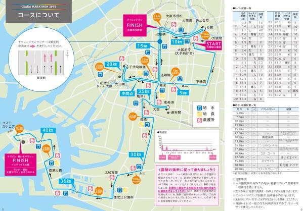 大阪マラソンコース図