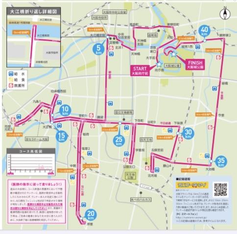 大阪マラソン新コース